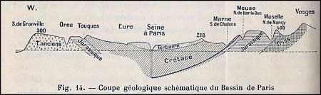 Lemoine 1911